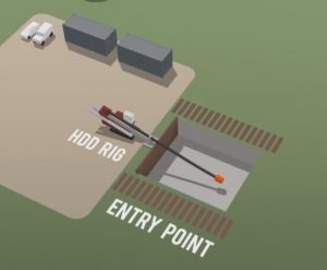 Anderby Community invited to learn about Landfall works
